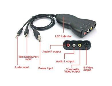 New Mini Display Port To Av Cvbs Rca S Video Tv Ntsc